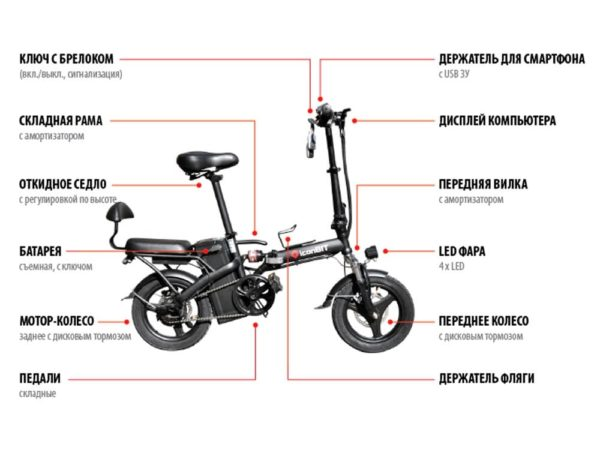 Цена iconbit e-bike k202