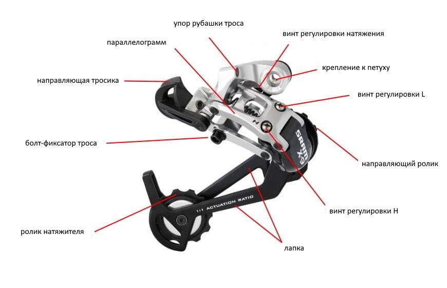 устройство заднего велосипедного переключателя